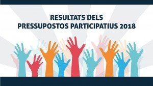 alcudia rersultats participatius